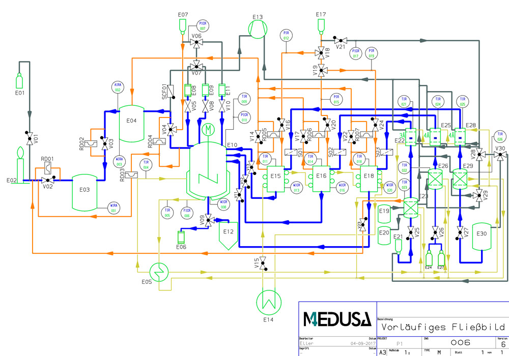 Kostenlose P&ID Software für die Forschung – Eine Software-Schmiede ...