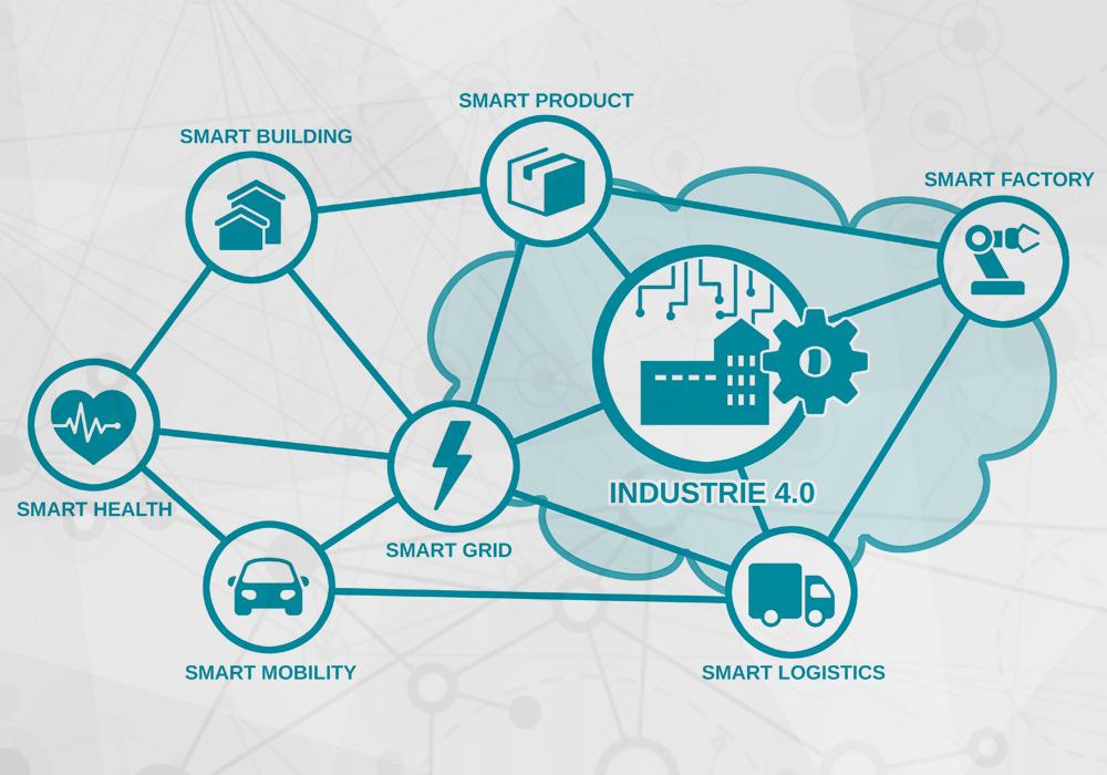 Geschäftsfelder im Industrie 4.0 Gesamtkontext
