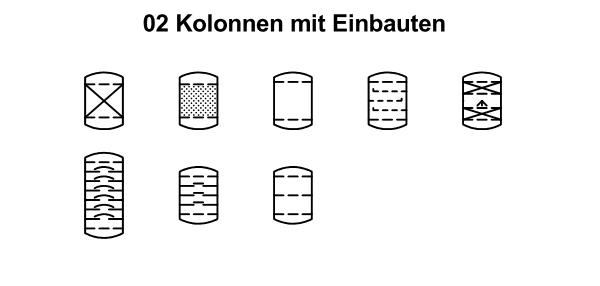 R&I und P&ID Symbole für Fliessbild - Kolonnen