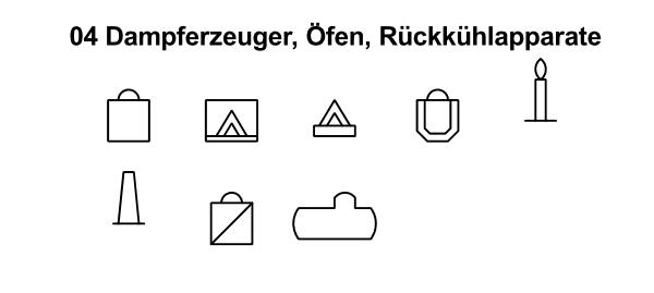 R&I und P&ID Symbole für Fließbild - Dampferzeuger