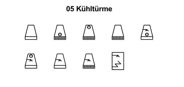 R&I und P&ID Symbole für Fließbild - Kühltürme