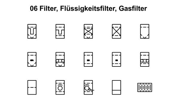 R&I und P&ID Symbole für Fließbild - Filter