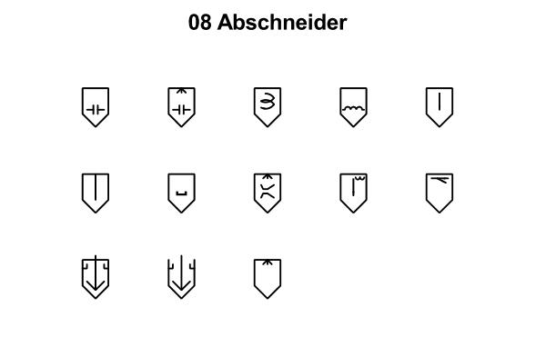 R&I und P&ID Symbole für Fließbild - Abschneider