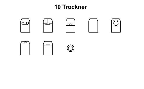 R&I und P&ID Symbole für Fließbild - Trockner