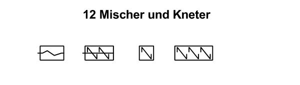 R&I und P&ID Symbole für Fließbild - Mischer