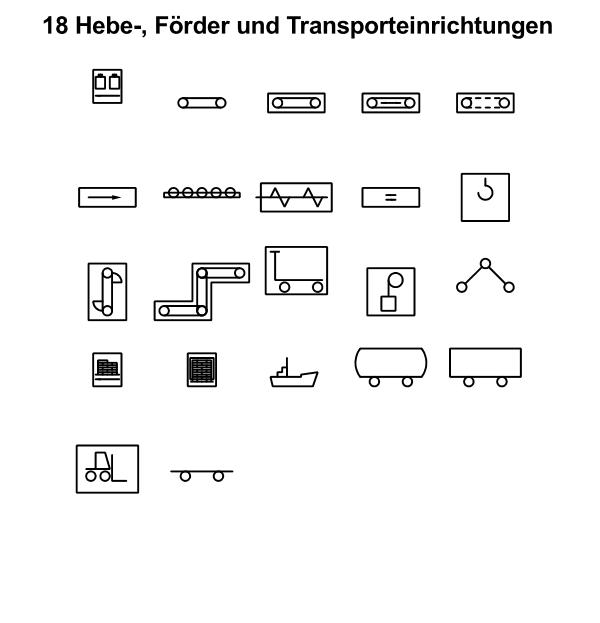 R&I und P&ID Symbole für Fließbild - Transport