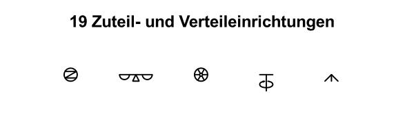 R&I und P&ID Symbole für Fließbild - Verteileinrichtungen