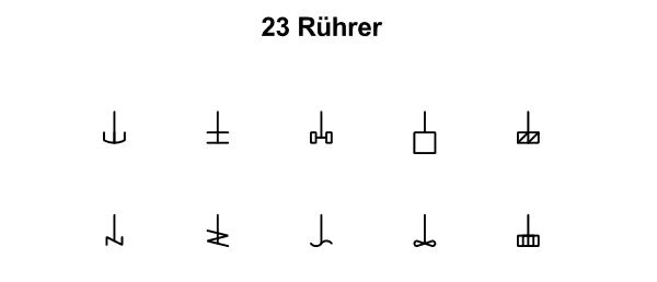 R&I und P&ID Symbole für Fließbild - Rührer
