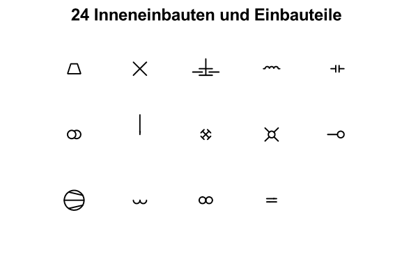 R&I und P&ID Symbole für Fließbild - Inneneinbauten