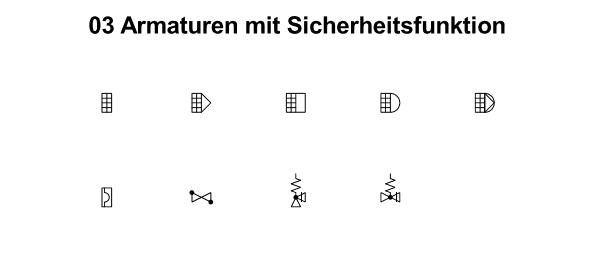 R&I und P&ID Symbole für Fließbild - Armaturen-Sicherheit
