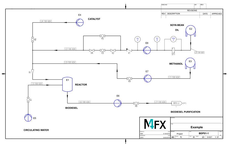 M4 P&ID FX Version 7.0: R&I-Software auf einem neuen Level